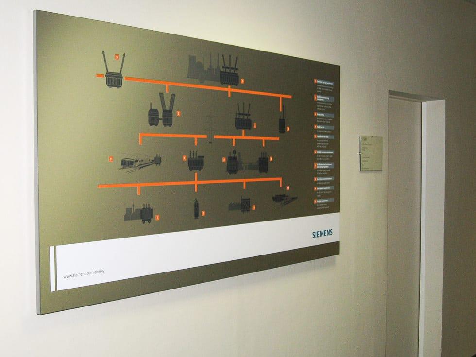Werbegestaltung Beispiel: für Siemens bedruckte 19mm Spanplatten in Edelstahloptik.